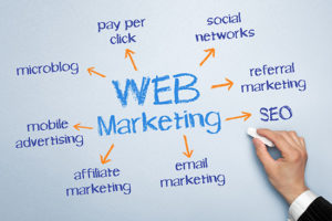 San Antonio Web Marketing