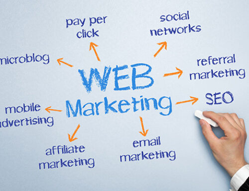 Blast Your Competition and Create a More Robust Business with the Right Web Marketing Service in San Antonio