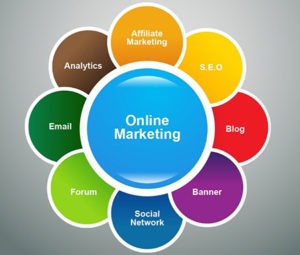 Web Marketing San Antonio