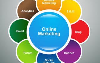 Web Marketing San Antonio