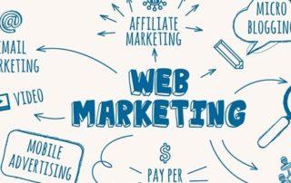 San Antonio Web Marketing